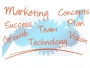 What's next for marketing
